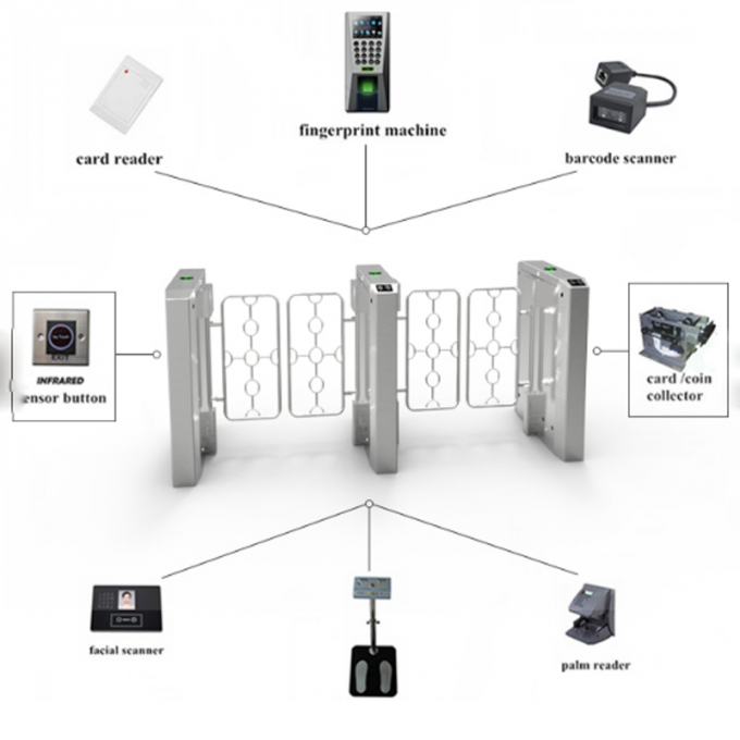 304 Stainless Steel Outdoor Optical Rfid Vertical Access Control Turnstiles Mechanism