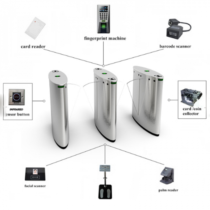 Pedestrian swing barrier swing gate rfid card reader security turnstile speed gate