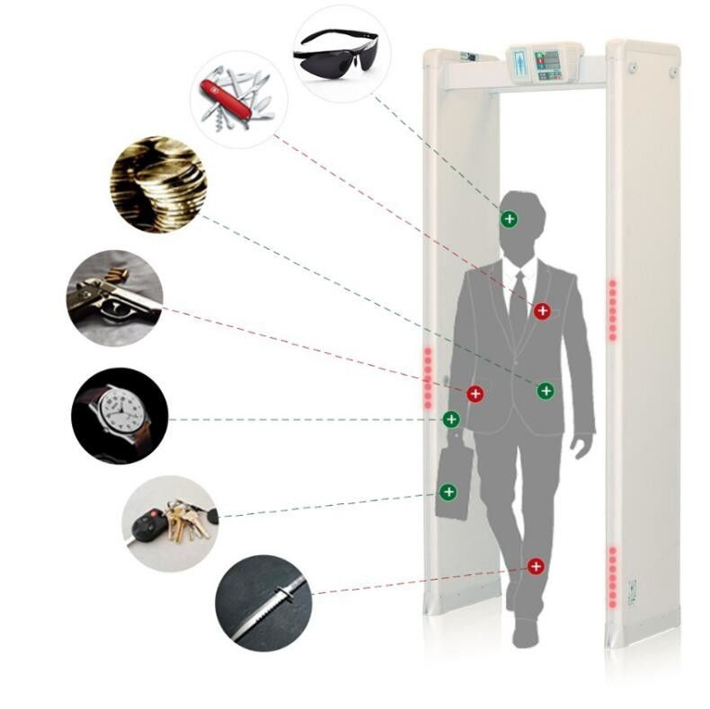 Easy Assembly Body Scanner Metal Detector , Walk Through Scanner 33 Detection Zones supplier